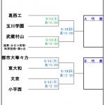 2021年度秋季東京都高等学校野球大会一次予選第3ブロック